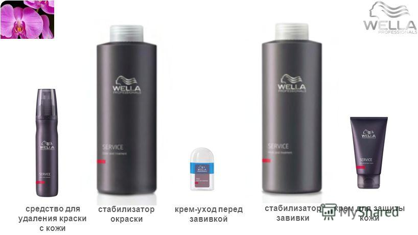 стабилизатор окраски стабилизатор завивки крем для защиты кожи средство для удаления краски с кожи крем-уход перед завивкой