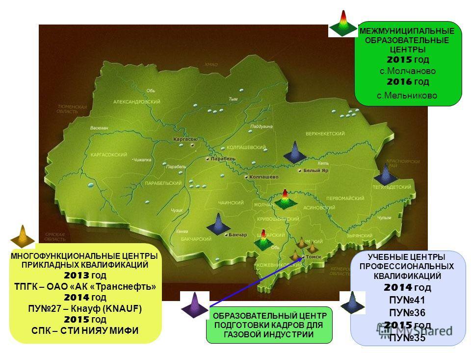 ОБРАЗОВАТЕЛЬНЫЙ ЦЕНТР ПОДГОТОВКИ КАДРОВ ДЛЯ ГАЗОВОЙ ИНДУСТРИИ УЧЕБНЫЕ ЦЕНТРЫ ПРОФЕССИОНАЛЬНЫХ КВАЛИФИКАЦИЙ 2014 год ПУ41 ПУ36 2015 год ПУ35 МНОГОФУНКЦИОНАЛЬНЫЕ ЦЕНТРЫ ПРИКЛАДНЫХ КВАЛИФИКАЦИЙ 2013 год ТПГК – ОАО «АК «Транснефть» 2014 год ПУ27 – Кнауф