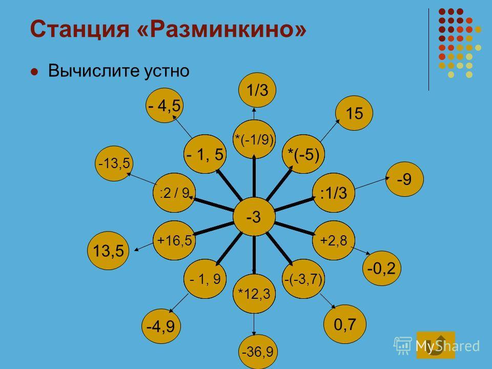 Станция «Разминкино» Вычислите устно -0,2 -9 15 1/3 0,7 -3 *(- 1/9) *(-5):1/3+2,8 -(- 3,7) *12,3- 1, 9+16,5:2 / 9- 1, 5 -36,9 -4,9 13,5 - 4,5 -13,5