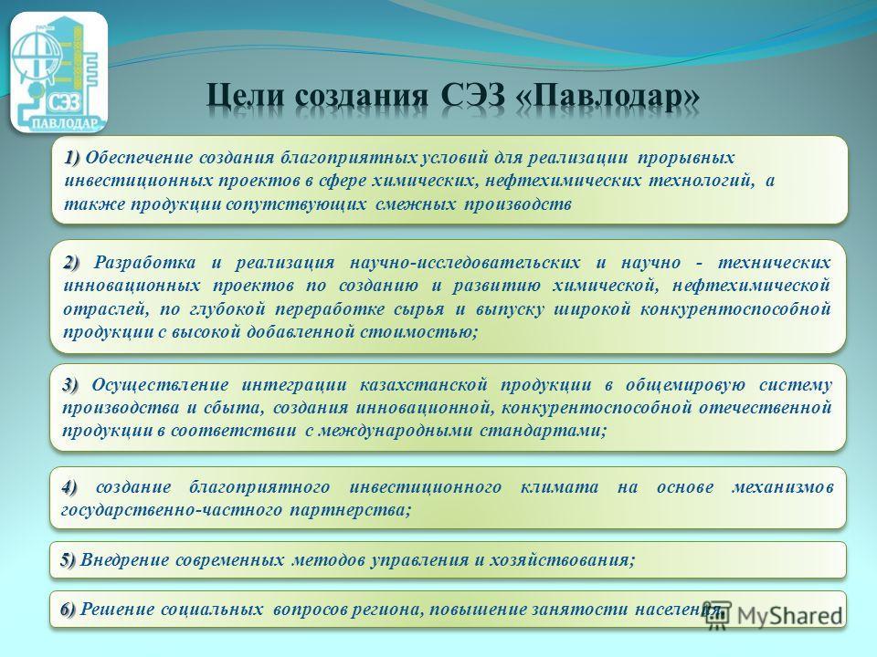 1) 1) Обеспечение создания благоприятных условий для реализации прорывных инвестиционных проектов в сфере химических, нефтехимических технологий, а также продукции сопутствующих смежных производств 2) 2) Разработка и реализация научно-исследовательск