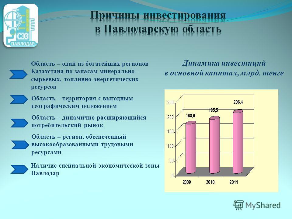 Динамика инвестиций в основной капитал, млрд. тенге Область – один из богатейших регионов Казахстана по запасам минерально- сырьевых, топливно-энергетических ресурсов Область – территория с выгодным географическим положением Область – динамично расши