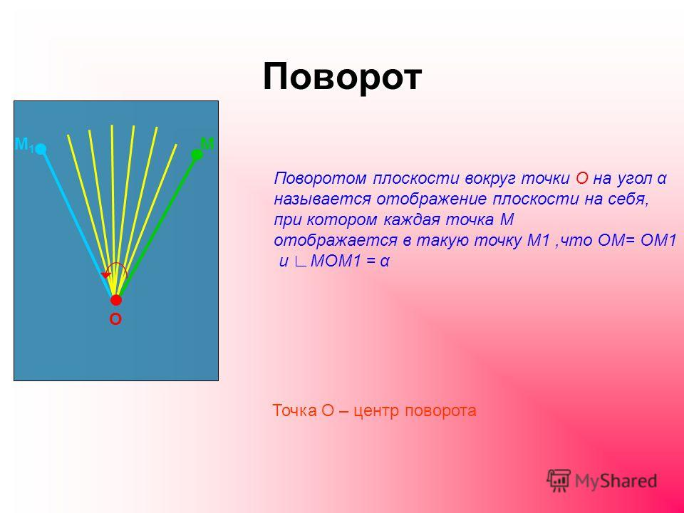 Поворот Поворотом плоскости вокруг точки О на угол α называется отображение плоскости на себя, при котором каждая точка М отображается в такую точку М1,что ОМ= ОМ1 и МОМ1 = α М М1М1 Точка О – центр поворота О