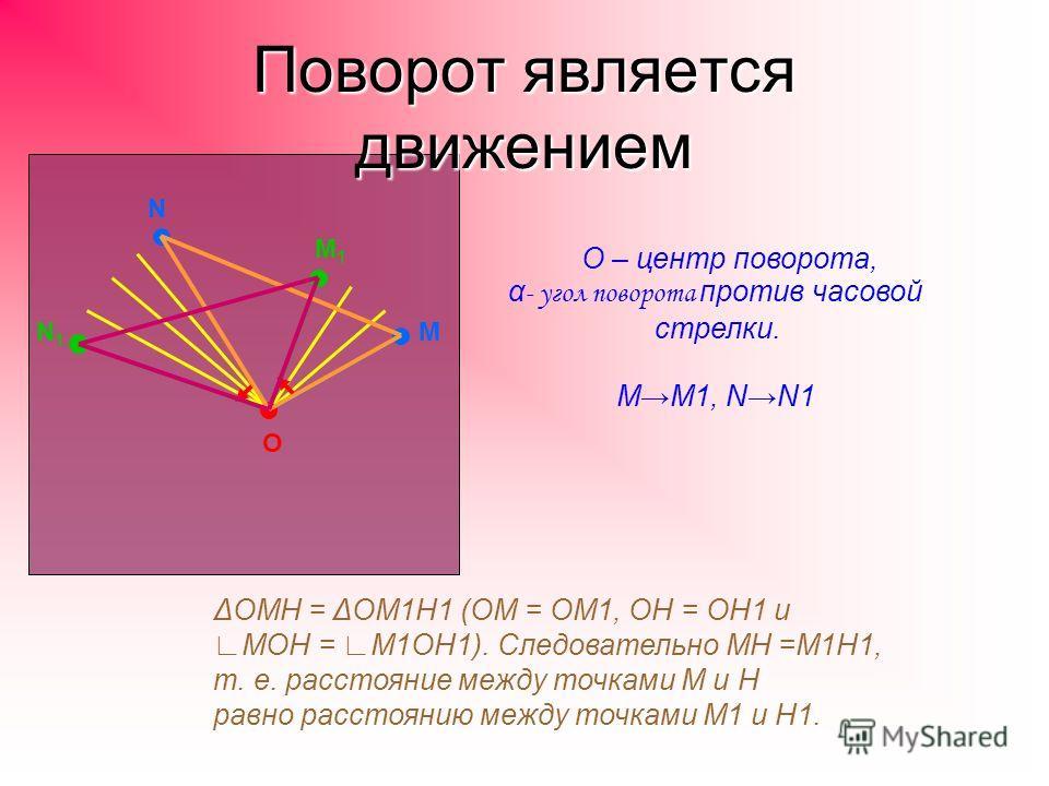 ΔОМН = ΔОМ1Н1 (ОМ = ОМ1, ОН = ОН1 и МОН = М1ОН1). Следовательно МН =М1Н1, т. е. расстояние между точками М и Н равно расстоянию между точками М1 и Н1. Поворот является движением О М М1М1 N N1N1 О – центр поворота, α - угол поворота против часовой стр