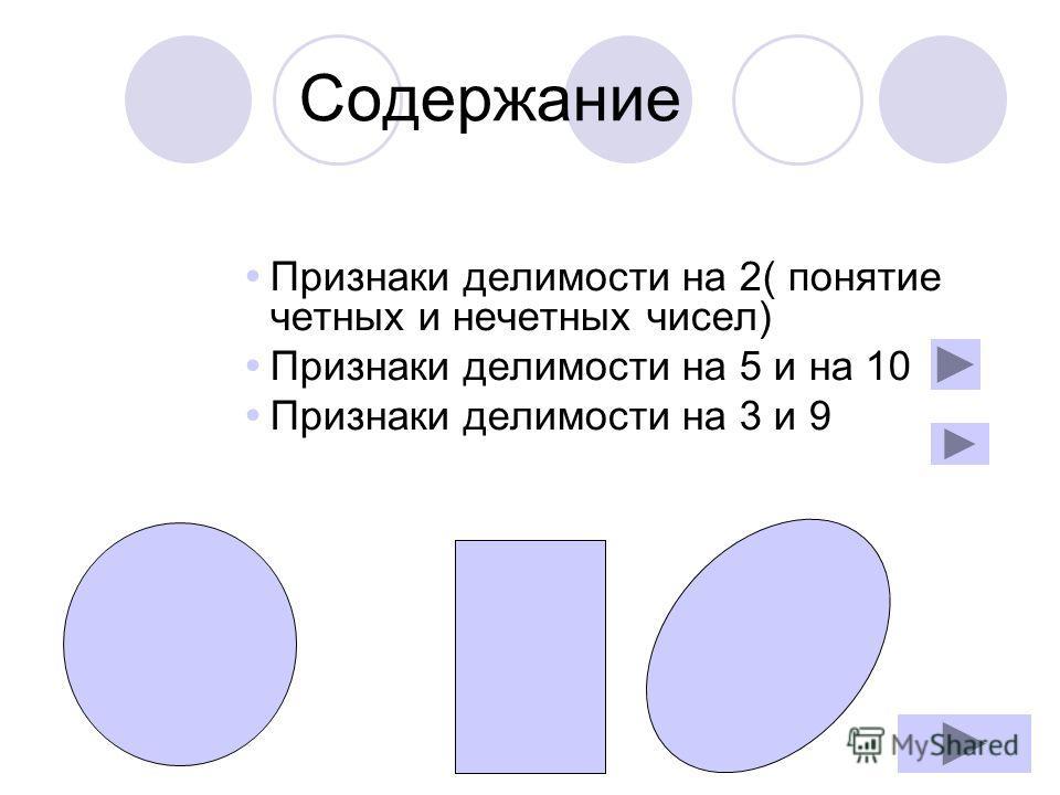 Содержание Признаки делимости на 2( понятие четных и нечетных чисел) Признаки делимости на 5 и на 10 Признаки делимости на 3 и 9