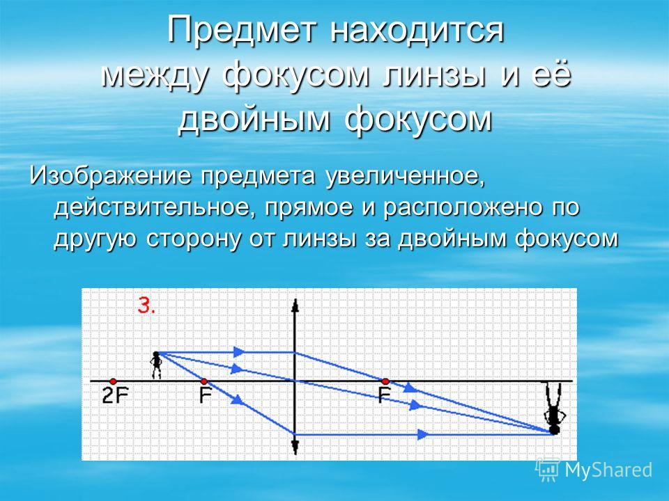 Предмет находится между фокусом линзы и её двойным фокусом Изображение предмета увеличенное, действительное, прямое и расположено по другую сторону от линзы за двойным фокусом