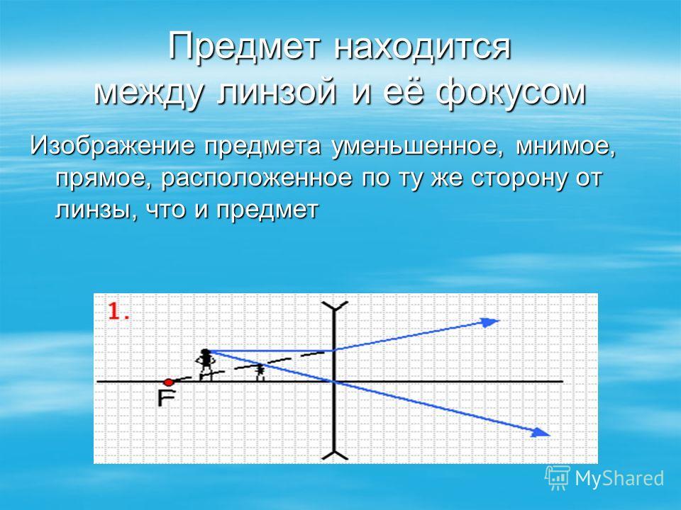 Предмет находится между линзой и её фокусом Изображение предмета уменьшенное, мнимое, прямое, расположенное по ту же сторону от линзы, что и предмет