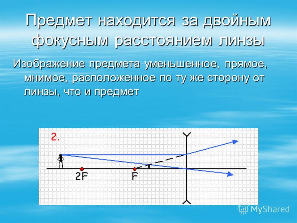 Предмет находится за двойным фокусным расстоянием линзы Изображение предмета уменьшенное, прямое, мнимое, расположенное по ту же сторону от линзы, что и предмет
