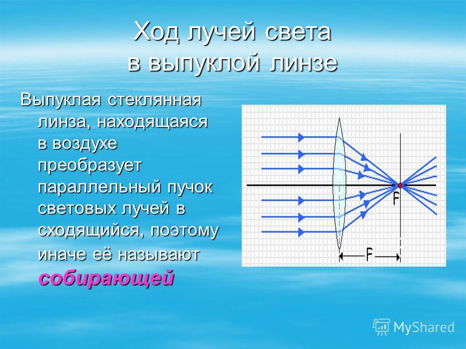 Ход лучей света в выпуклой линзе Выпуклая стеклянная линза, находящаяся в воздухе преобразует параллельный пучок световых лучей в сходящийся, поэтому иначе её называют собирающей