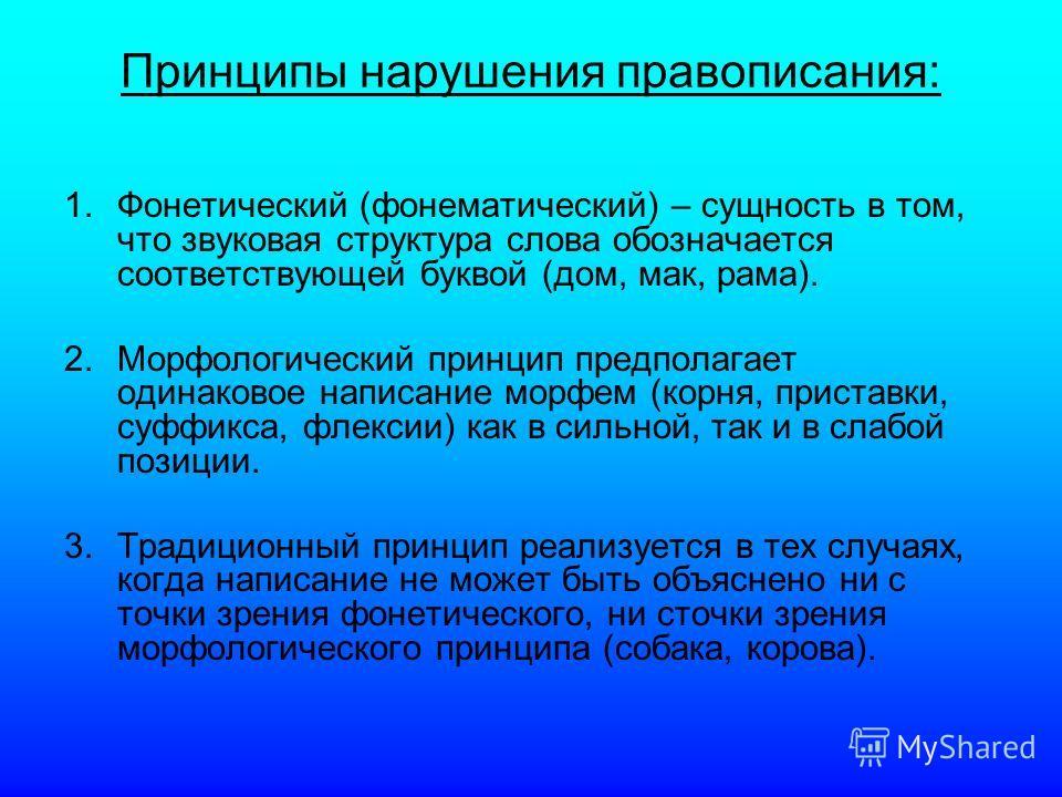 Доклад на тему: «Дизорфография»