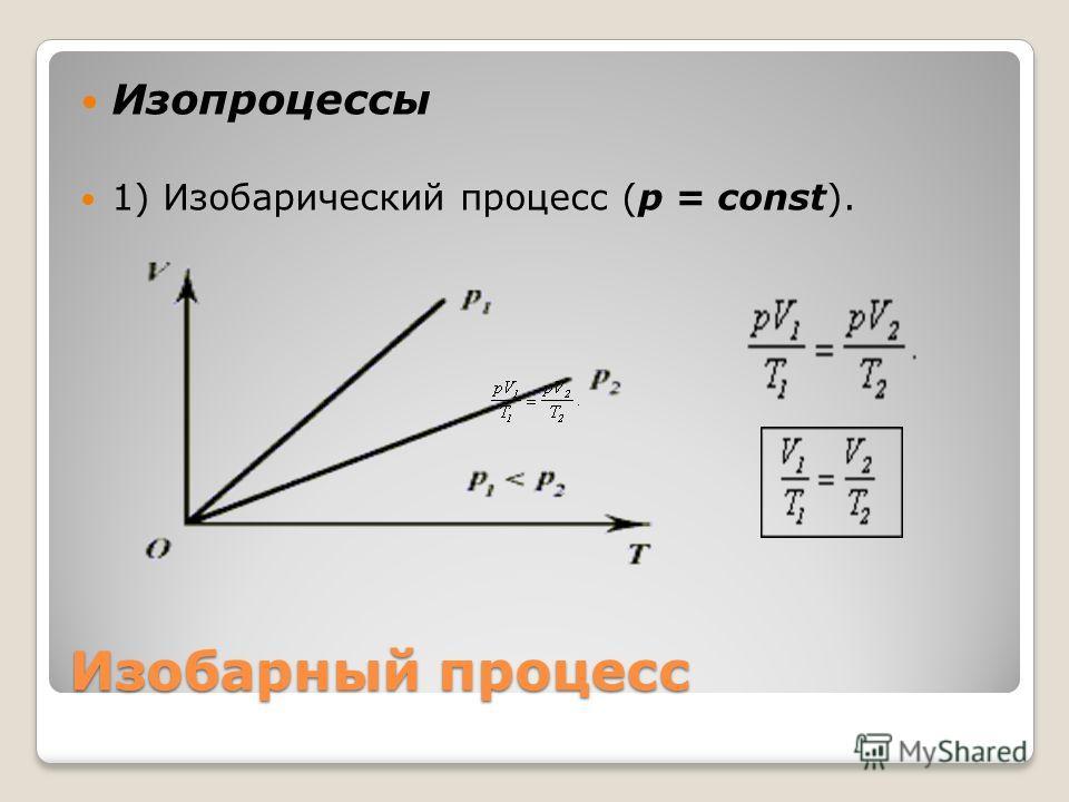 Изобарный процесс Изопроцессы 1) Изобарический процесс (p = const).