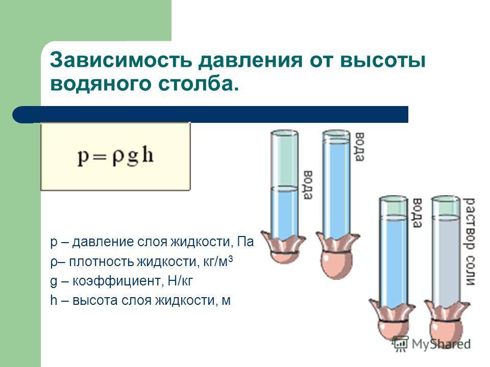 Зависимость давления от высоты водяного столба. p – давление слоя жидкости, Па ρ– плотность жидкости, кг/м 3 g – коэффициент, Н/кг h – высота слоя жидкости, м
