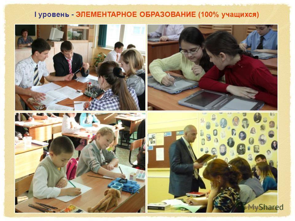 I уровень - ЭЛЕМЕНТАРНОЕ ОБРАЗОВАНИЕ (100% учащихся)