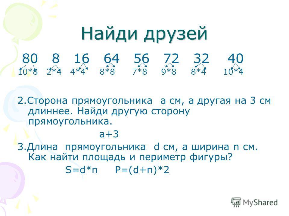 Найди друзей 80 8 16 64 56 72 32 40 10*8 2*4 4*4 8*8 7*8 9*8 8*4 10*4 2.Сторона прямоугольника а см, а другая на 3 см длиннее. Найди другую сторону прямоугольника. а+3 3.Длина прямоугольника d см, а ширина n см. Как найти площадь и периметр фигуры? S