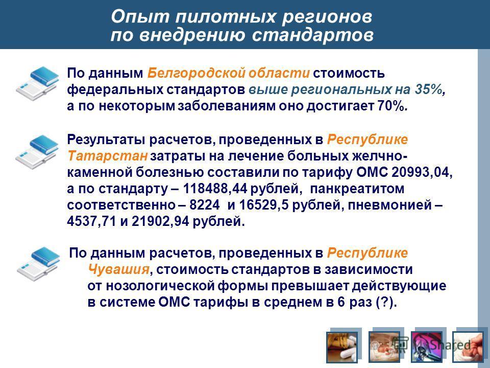 Опыт пилотных регионов по внедрению стандартов По данным расчетов, проведенных в Республике Чувашия, стоимость стандартов в зависимости от нозологической формы превышает действующие в системе ОМС тарифы в среднем в 6 раз (?). По данным Белгородской о