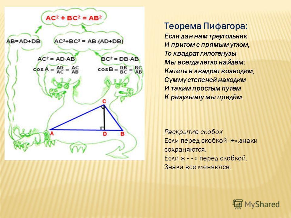 Теорема Пифагора: Если дан нам треугольник И притом с прямым углом, То квадрат гипотенузы Мы всегда легко найдём: Катеты в квадрат возводим, Сумму степеней находим И таким простым путём К результату мы придём. Раскрытие скобок Если перед скобкой «+»,
