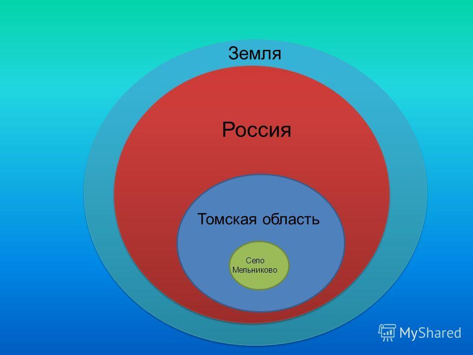 Земля Россия Село Мельниково Томская область