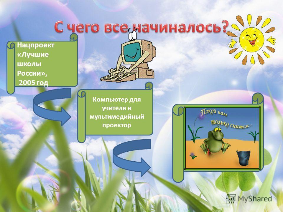 Компьютер для учителя и мультимедийный проектор Нацпроект «Лучшие школы России», 2005 год