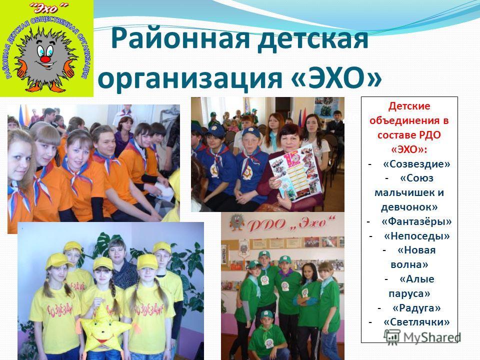 Районная детская организация «ЭХО» Де Детские объединения в составе РДО «ЭХО»: -«Созвездие» -«Союз мальчишек и девчонок» -«Фантазёры» -«Непоседы» -«Новая волна» -«Алые паруса» -«Радуга» -«Светлячки»