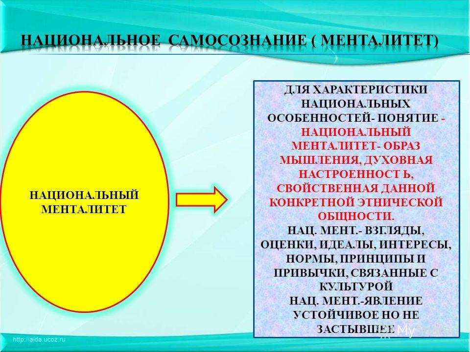 ПОНЯТИЕ НАЦИОНАЛЬНОСТЬ ОЗНАЧАЕТ ПРИНАДЛЕЖНОСТЬ ЧЕЛОВЕКА К ОПРЕДЕЛЕННОМУ ЭТНОСУ ИЛИ СОГРАЖДАНСТВУ( ГОСУДАРСТВУ) В ЗАВИСИМОСТИ ОТ САМОИНДЕНТИФИКАЦИИ (ПРИМЕР РОССИЯ) В РОССИИ- НА ВОПРОС ОНАЦИОНАЛЬНОСТИ- ЭТНИЧЕСКАЯ ПРИНАДЛЕЖНОСТЬ- РУССКИЙ, ТАТАРИН. ЭТНИЧ