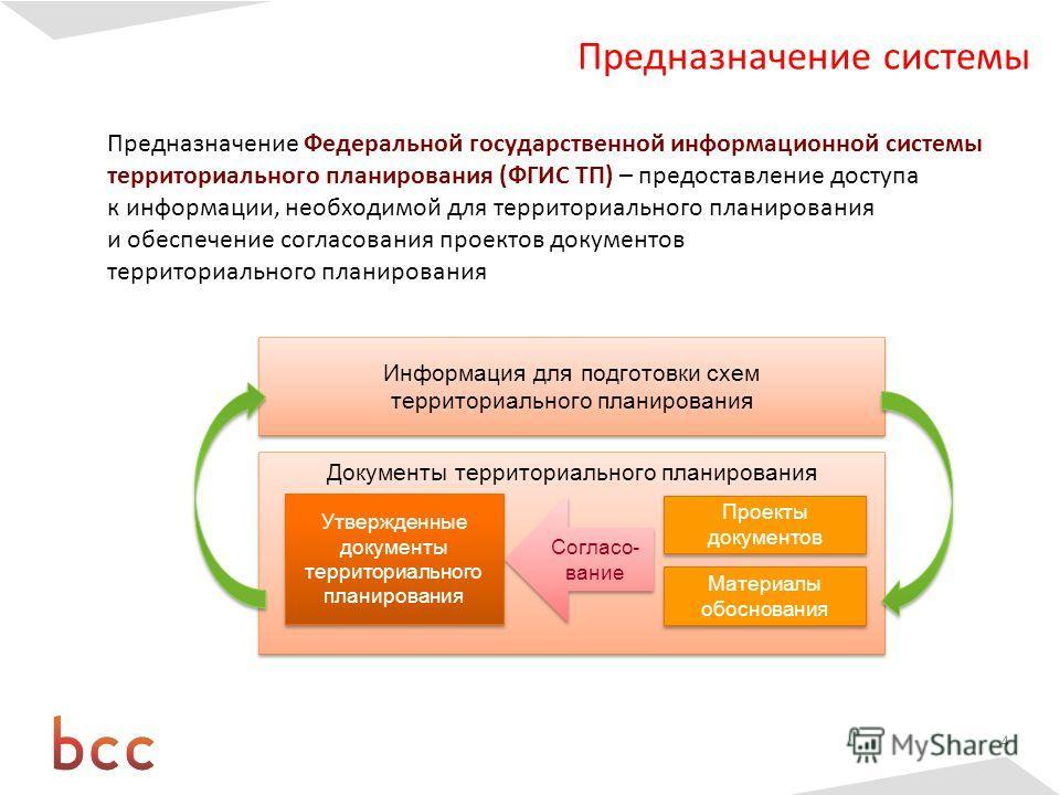 4 Предназначение системы Предназначение Федеральной государственной информационной системы территориального планирования (ФГИС ТП) – предоставление доступа к информации, необходимой для территориального планирования и обеспечение согласования проекто