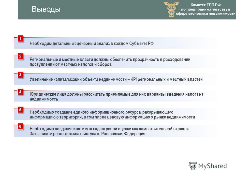 Выводы Комитет ТПП РФ по предпринимательству в сфере экономики недвижимости Необходим детальный сценарный анализ в каждом Субъекте РФ Региональные и местные власти должны обеспечить прозрачность в расходовании поступлений от местных налогов и сборов