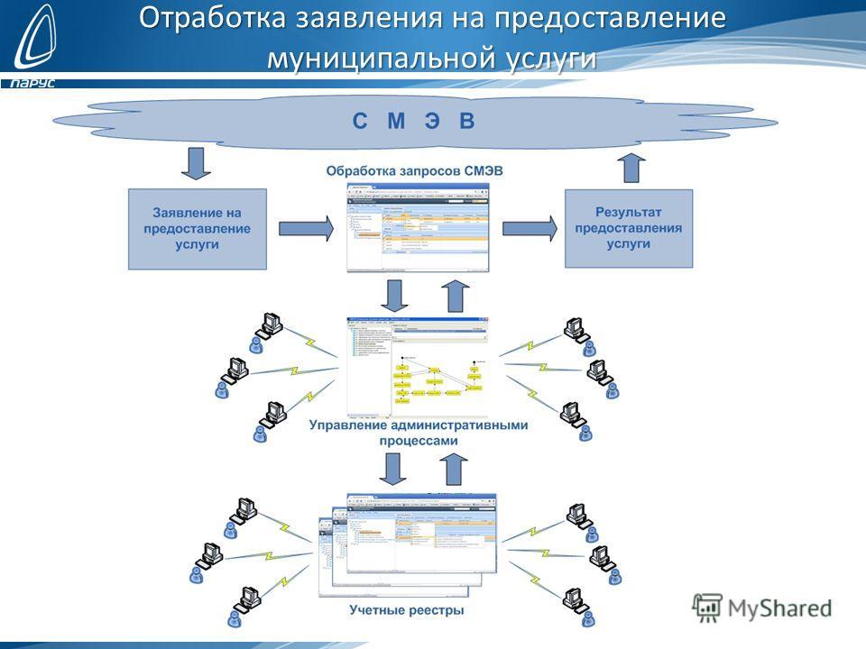 Отработка заявления на предоставление муниципальной услуги