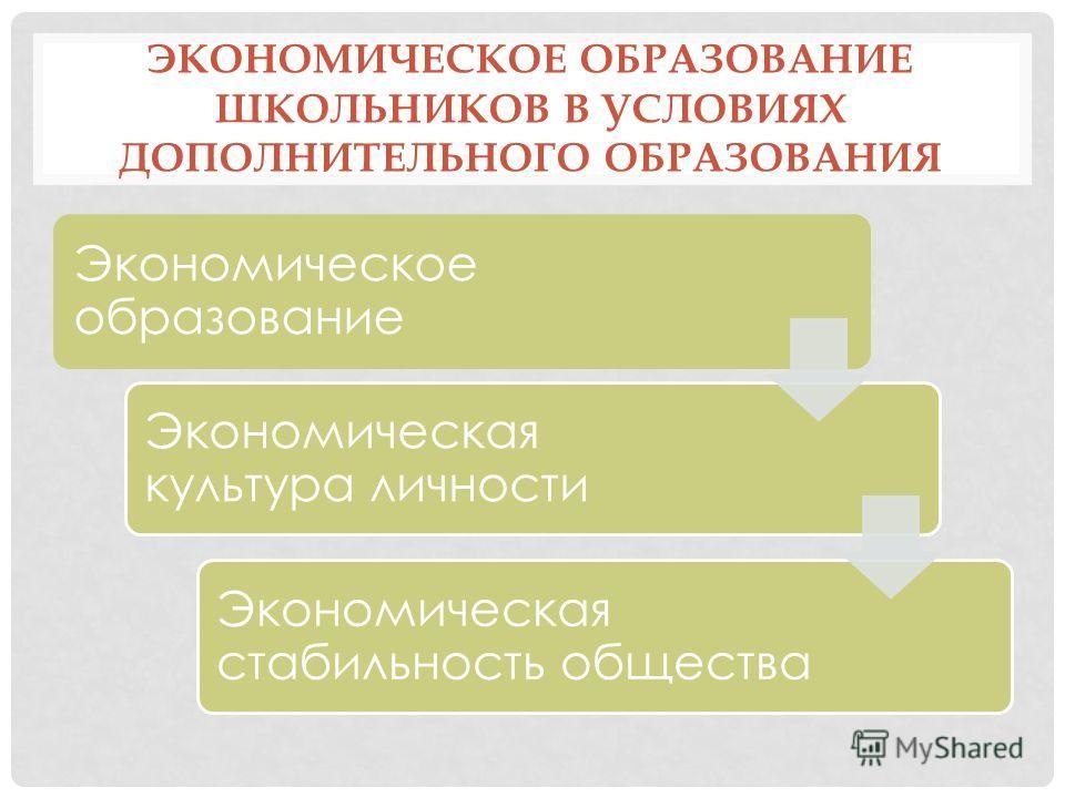 ЭКОНОМИЧЕСКОЕ ОБРАЗОВАНИЕ ШКОЛЬНИКОВ В УСЛОВИЯХ ДОПОЛНИТЕЛЬНОГО ОБРАЗОВАНИЯ Экономическое образование Экономическая культура личности Экономическая стабильность общества