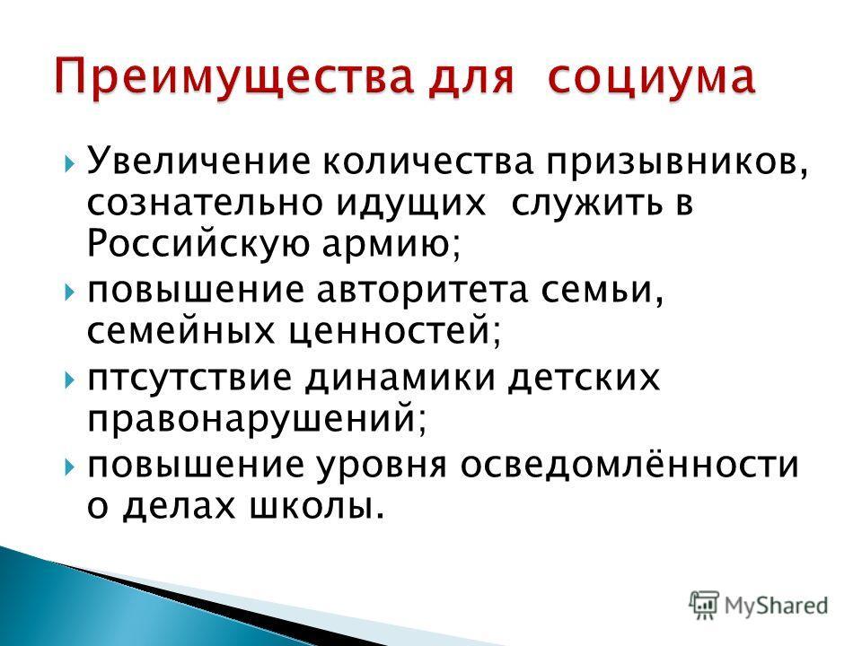 Увеличение количества призывников, сознательно идущих служить в Российскую армию; повышение авторитета семьи, семейных ценностей; птсутствие динамики детских правонарушений; повышение уровня осведомлённости о делах школы.