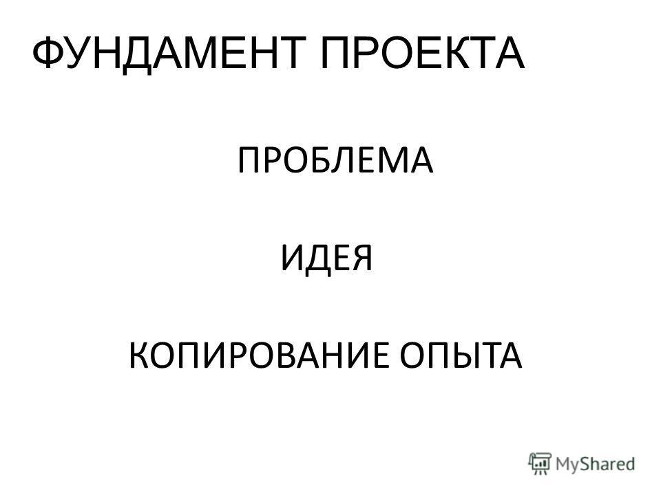 ФУНДАМЕНТ ПРОЕКТА ПРОБЛЕМА ИДЕЯ КОПИРОВАНИЕ ОПЫТА