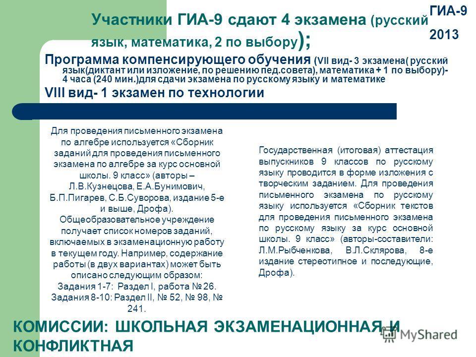 Участники ГИА-9 сдают 4 экзамена (русский язык, математика, 2 по выбору ); Программа компенсирующего обучения ( VII вид- 3 экзамена( русский язык(диктант или изложение, по решению пед.совета), математика + 1 по выбору)- 4 часа (240 мин.)для сдачи экз