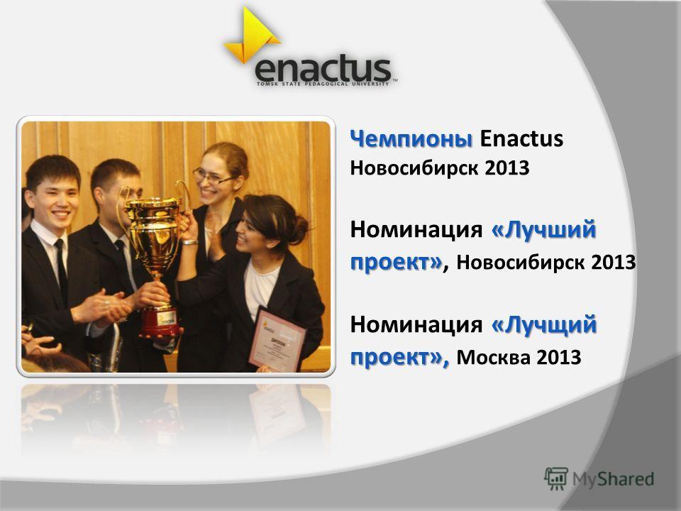Чемпионы Чемпионы Enactus Новосибирск 2013 «Лучший проект» Номинация «Лучший проект», Новосибирск 2013 «Лучщий проект», Номинация «Лучщий проект», Москва 2013