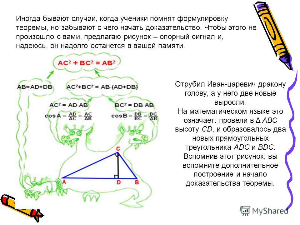 Иногда бывают случаи, когда ученики помнят формулировку теоремы, но забывают с чего начать доказательство. Чтобы этого не произошло с вами, предлагаю рисунок – опорный сигнал и, надеюсь, он надолго останется в вашей памяти. Отрубил Иван-царевич драко