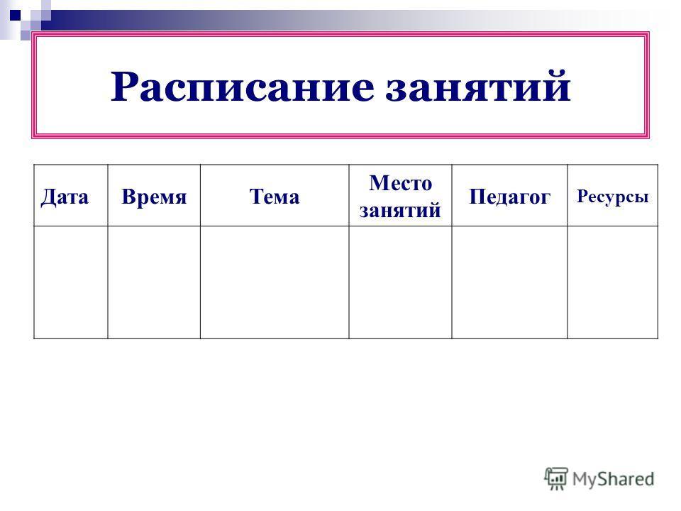 Расписание занятий ДатаВремяТема Место занятий Педагог Ресурсы