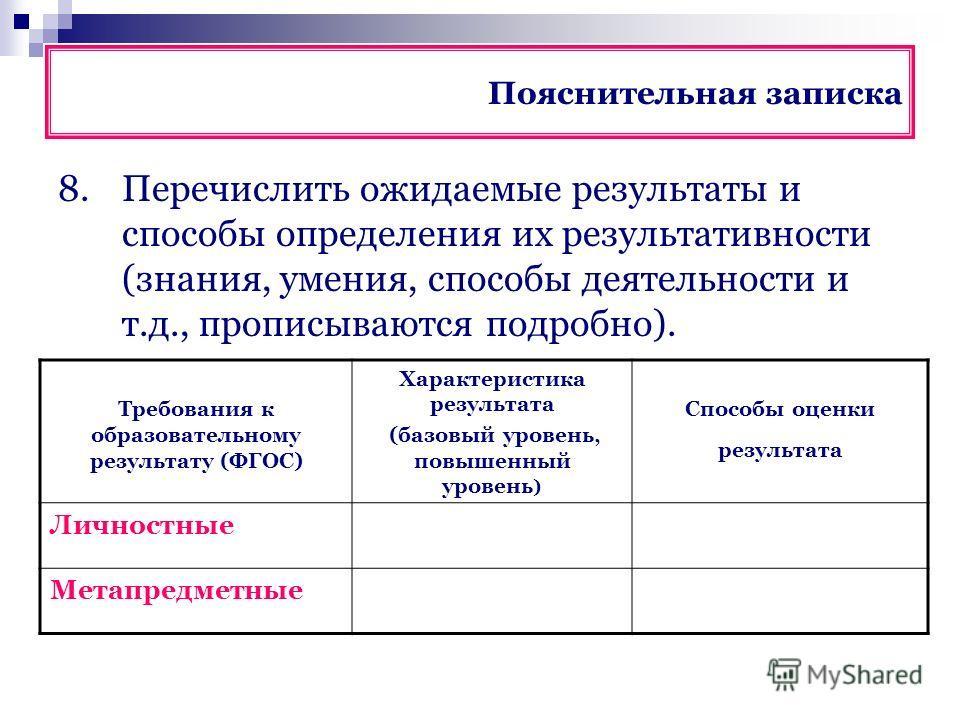Пояснительная записка 8.Перечислить ожидаемые результаты и способы определения их результативности (знания, умения, способы деятельности и т.д., прописываются подробно). Требования к образовательному результату (ФГОС) Характеристика результата (базов