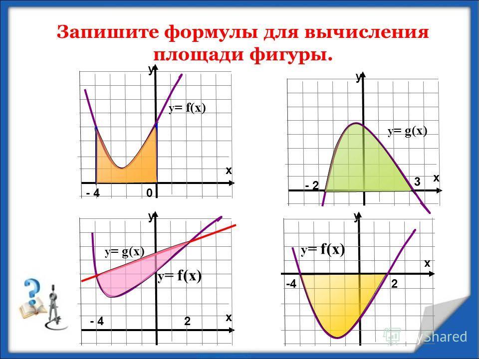 y x y x y x y x Запишите формулы для вычисления площади фигуры. y = f(x) -42 - 2 3 0- 4 2 y = g(x) y = f(x)