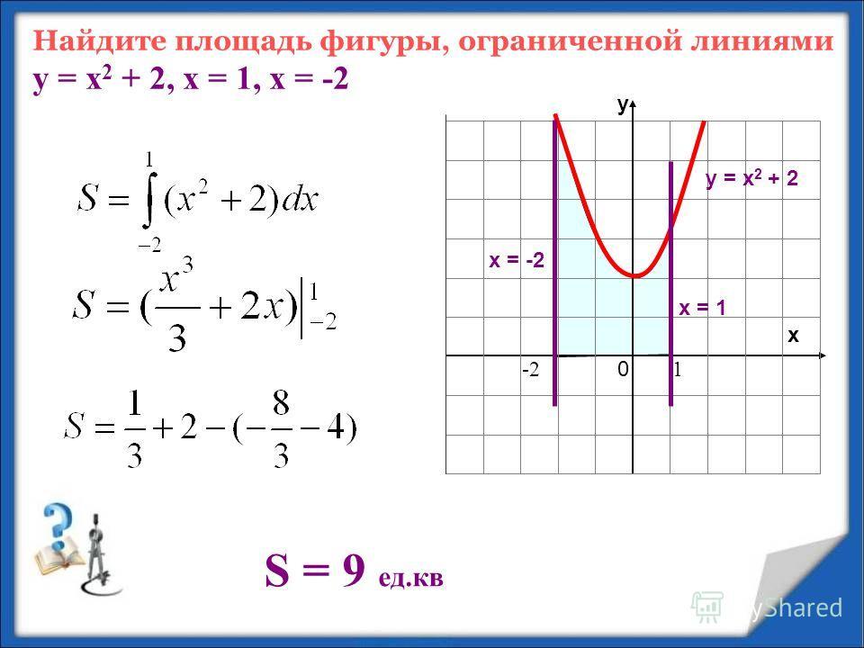 Найдите площадь фигуры, ограниченной линиями у = х 2 + 2, х = 1, х = -2 у х = 1 х = -2 у = х 2 + 2 -21 х 0 S = 9 ед.кв