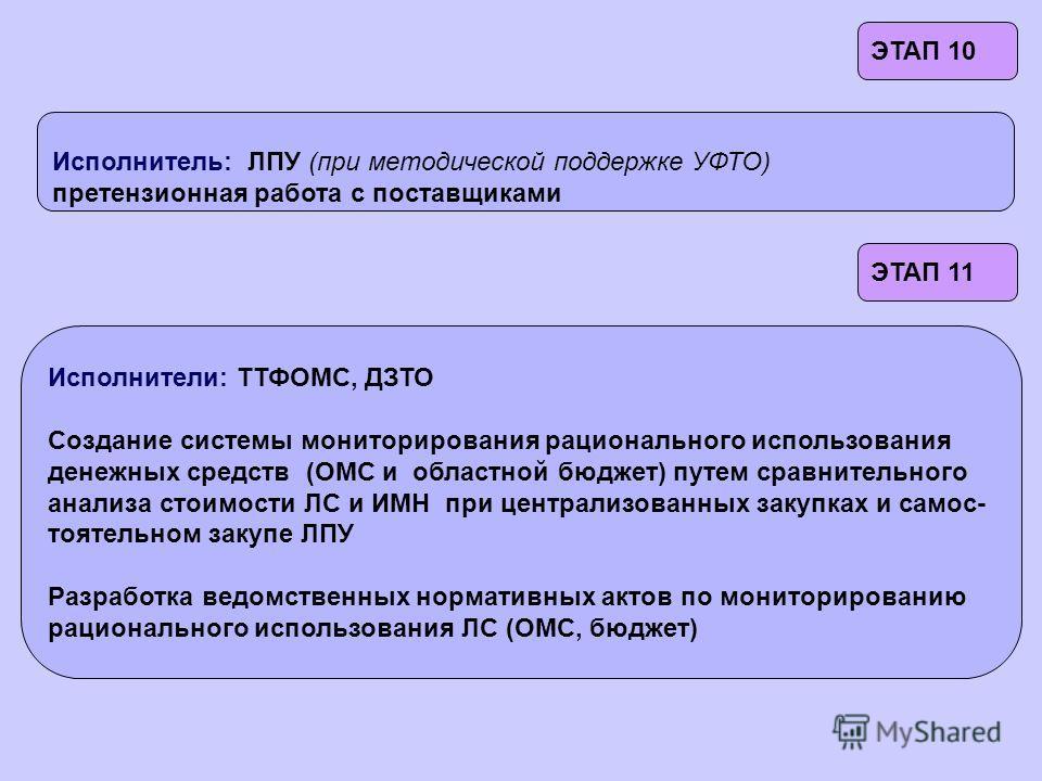 ЭТАП 10 ЭТАП 11 Исполнитель: ЛПУ (при методической поддержке УФТО) претензионная работа с поставщиками Исполнители: ТТФОМС, ДЗТО Создание системы мониторирования рационального использования денежных средств (ОМС и областной бюджет) путем сравнительно