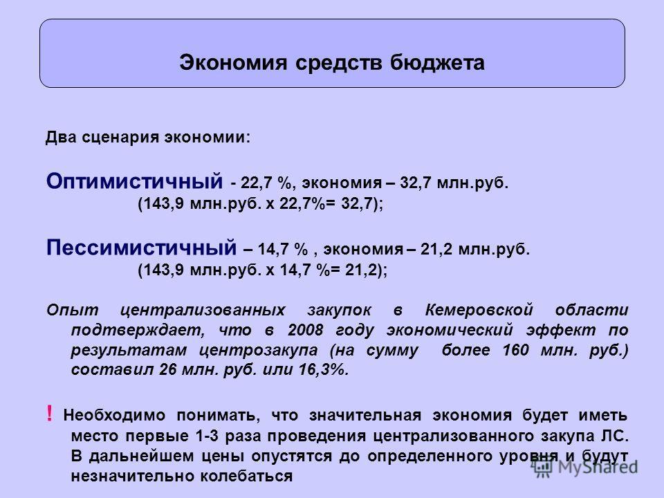 Экономия средств бюджета Два сценария экономии: Оптимистичный - 22,7 %, экономия – 32,7 млн.руб. (143,9 млн.руб. х 22,7%= 32,7); Пессимистичный – 14,7 %, экономия – 21,2 млн.руб. (143,9 млн.руб. х 14,7 %= 21,2); Опыт централизованных закупок в Кемеро