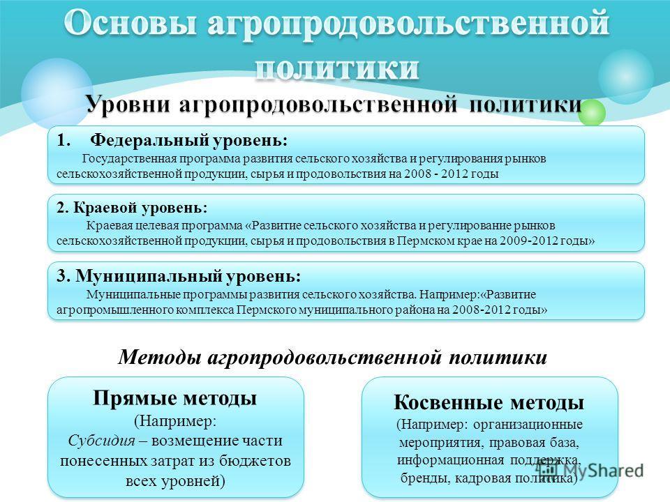 1.Федеральный уровень: Государственная программа развития сельского хозяйства и регулирования рынков сельскохозяйственной продукции, сырья и продовольствия на 2008 - 2012 годы 1.Федеральный уровень: Государственная программа развития сельского хозяйс