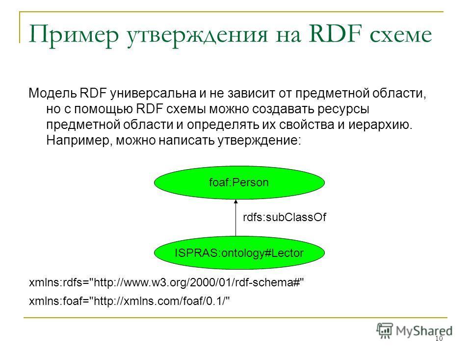 10 Пример утверждения на RDF схеме Модель RDF универсальна и не зависит от предметной области, но с помощью RDF схемы можно создавать ресурсы предметной области и определять их свойства и иерархию. Например, можно написать утверждение: ISPRAS:ontolog