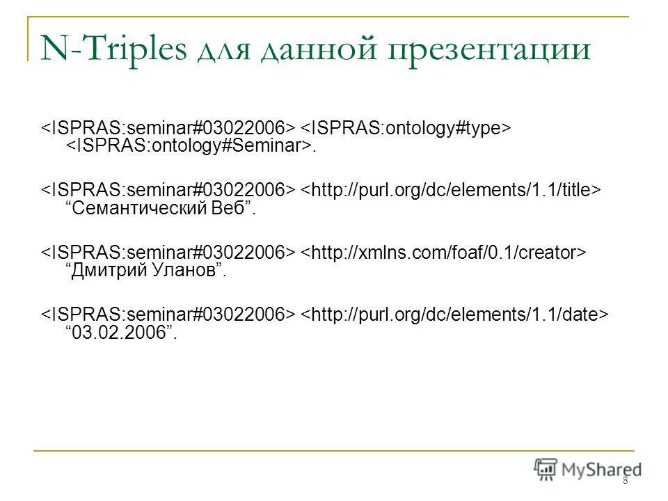 8 N-Triples для данной презентации. Семантический Веб. Дмитрий Уланов. 03.02.2006.