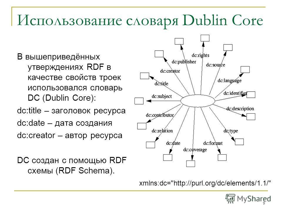 9 Использование словаря Dublin Core В вышеприведённых утверждениях RDF в качестве свойств троек использовался словарь DC (Dublin Core): dc:title – заголовок ресурса dc:date – дата создания dc:creator – автор ресурса DC создан с помощью RDF схемы (RDF