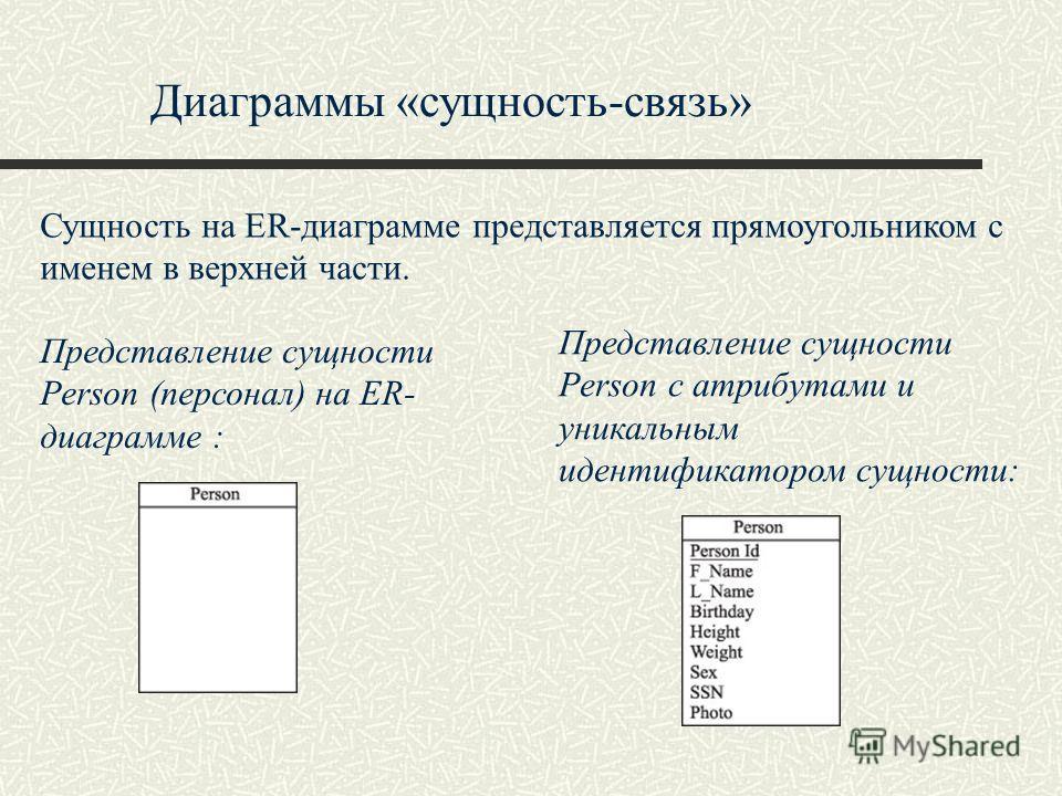 Диаграммы «сущность-связь» Сущность на ER-диаграмме представляется прямоугольником с именем в верхней части. Представление сущности Person (персонал) на ER- диаграмме : Представление сущности Person с атрибутами и уникальным идентификатором сущности: