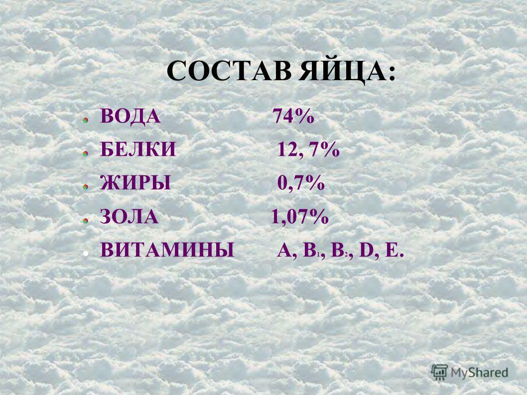 СОСТАВ ЯЙЦА: ВОДА 74% БЕЛКИ 12, 7% ЖИРЫ 0,7% ЗОЛА 1,07% ВИТАМИНЫ A, B 1, B 2, D, E.