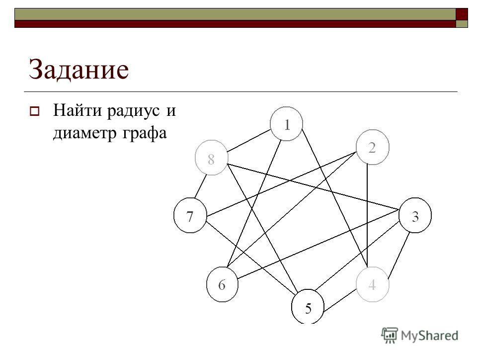 Задание Найти радиус и диаметр графа