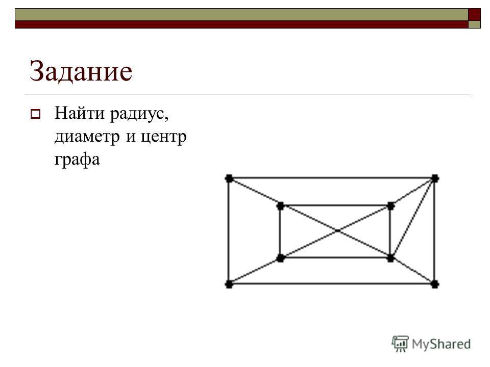 Задание Найти радиус, диаметр и центр графа