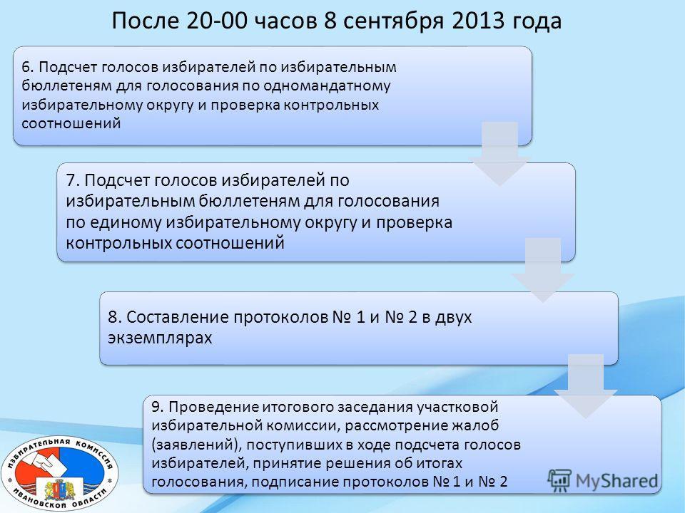 После 20-00 часов 8 сентября 2013 года 6. Подсчет голосов избирателей по избирательным бюллетеням для голосования по одномандатному избирательному округу и проверка контрольных соотношений 7. Подсчет голосов избирателей по избирательным бюллетеням дл