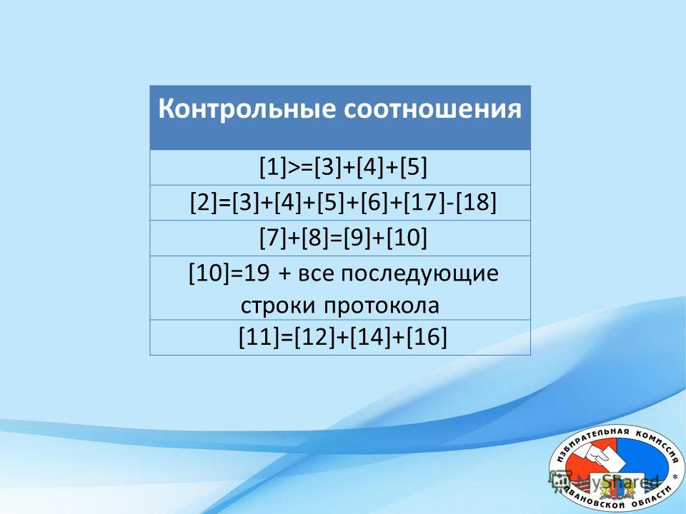 Контрольные соотношения [1]>=[3]+[4]+[5] [2]=[3]+[4]+[5]+[6]+[17]-[18] [7]+[8]=[9]+[10] [10]=19 + все последующие строки протокола [11]=[12]+[14]+[16]