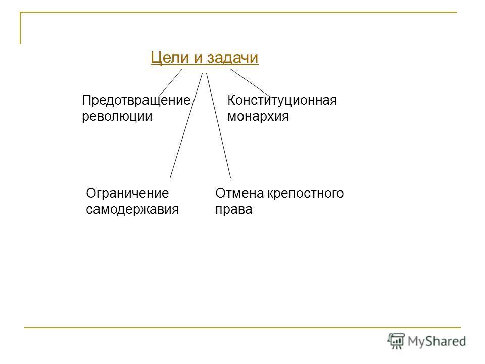 Цели и задачи Предотвращение революции Конституционная монархия Ограничение самодержавия Отмена крепостного права