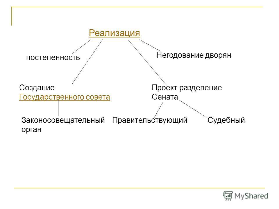 Реализация постепенность Создание Государственного совета Государственного совета Законосовещательный орган Проект разделение Сената Негодование дворян ПравительствующийСудебный